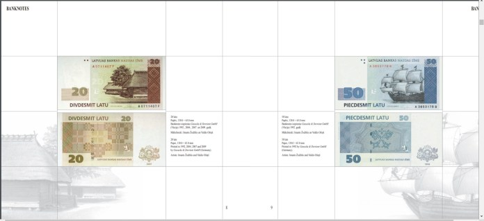 Catálogo de Billetes de Letonia