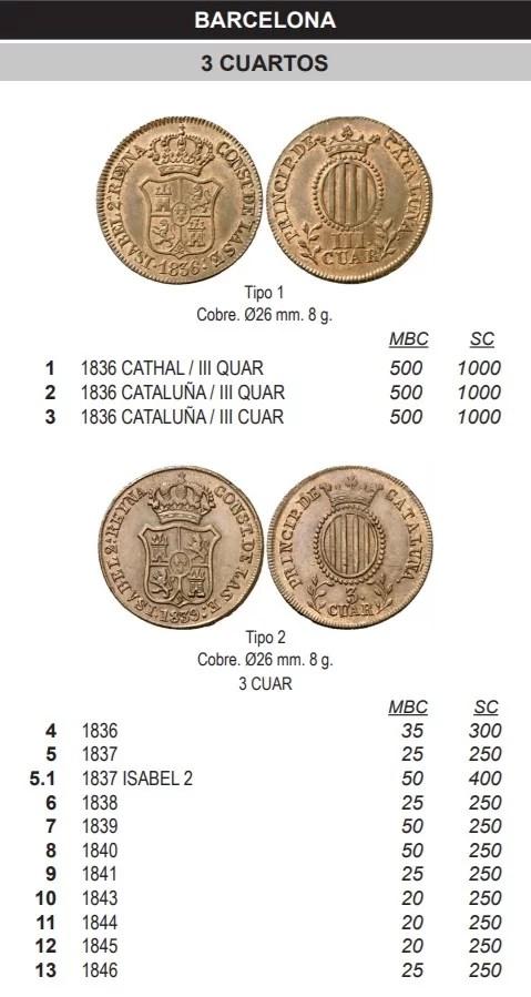 Catálogo Numismática Española Ejemplo