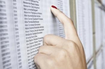 Listagem de Sala Concurso de Bolsa 2018.1 – Cursos Técnicos