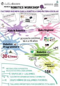 presentacion ROBOTICS WORKSHOP