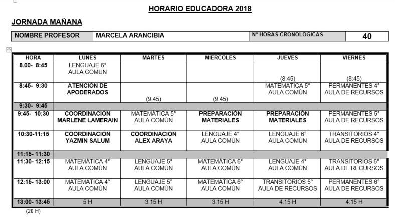 HORARIO EDUCADORA 2018