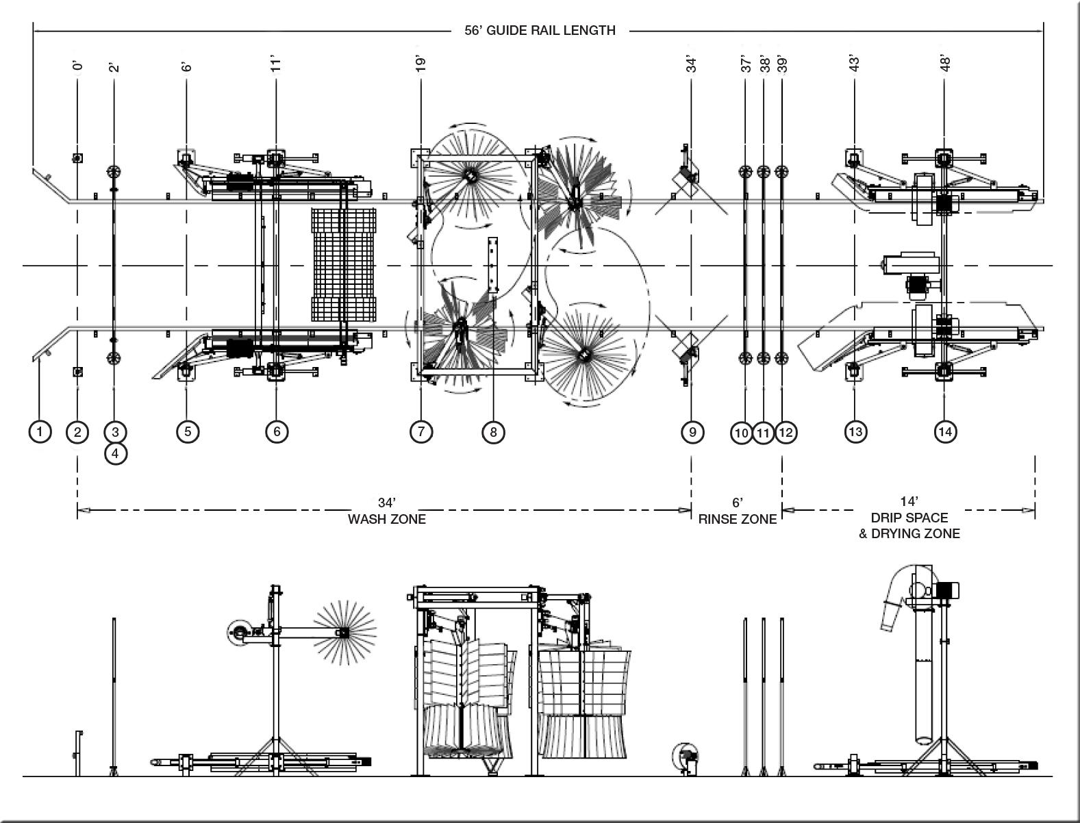 Drive Thru Systems Coleman Hanna Carwash Systems