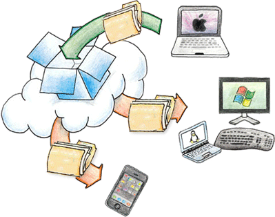dropbox_cloud_technology