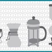 Methods of Coffee Brewing