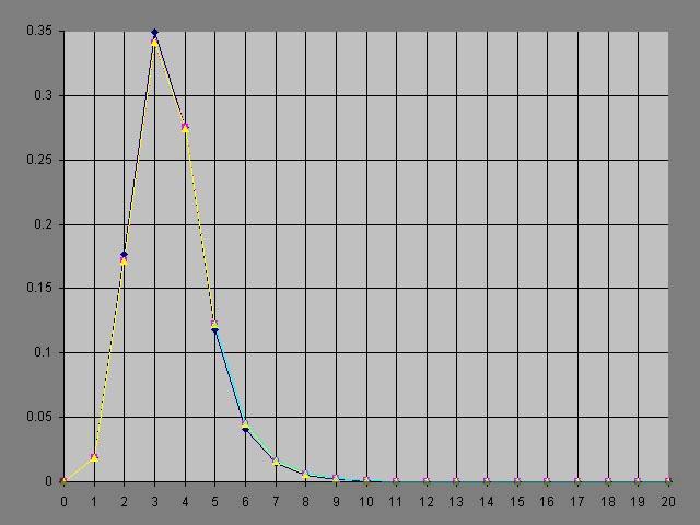 std_tetris_pile_height_hist_curve_full01.jpg