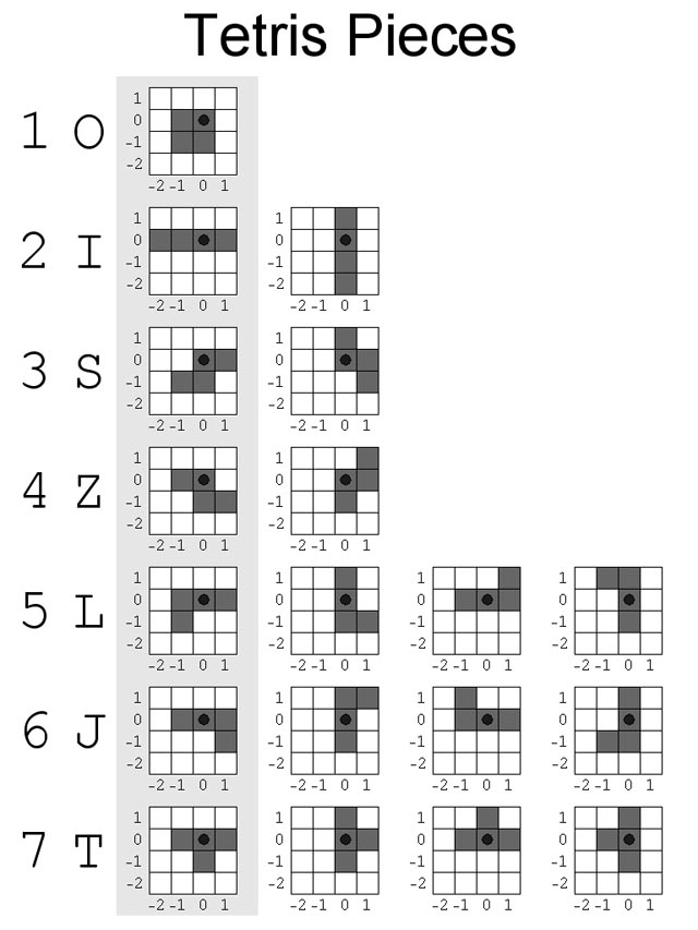 tetris_diagram_pieces_orientations_new.jpg