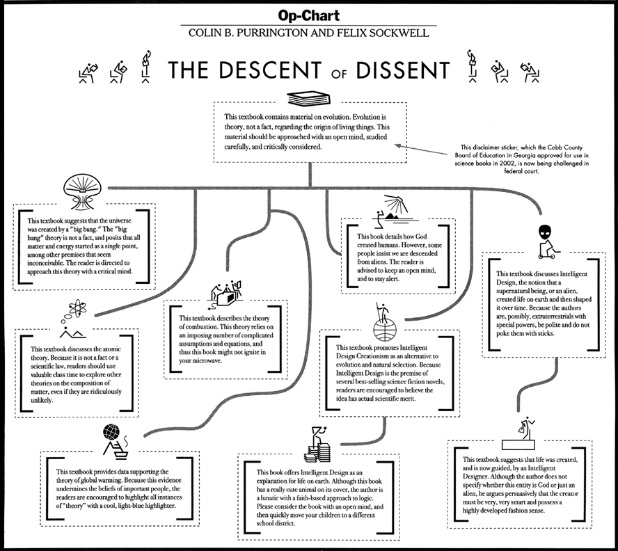 descent-of-dissent-disclaimers-nyt
