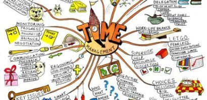 Mapas mentales con aplicaciones web