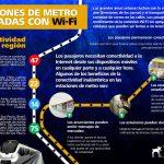 Estaciones de metro equipadas con Wi-Fi, una tendencia en crecimiento. ¿Veremos a México unirse a esta?