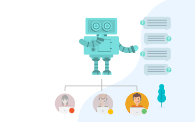 Bots and AI in Contact Centers
