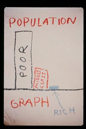 Income&Wealth_Colen Fitzgibbon_Rich Poor Graph_00010026-682x1024