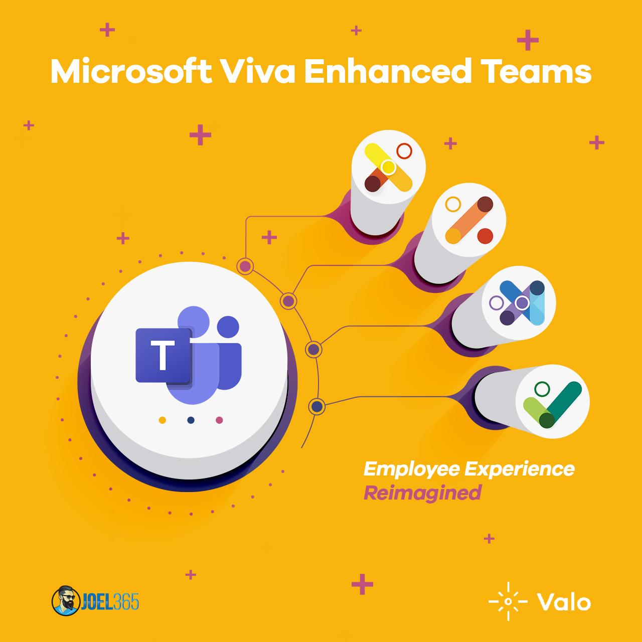 Microsoft Viva Enhanced Teams as A Platform