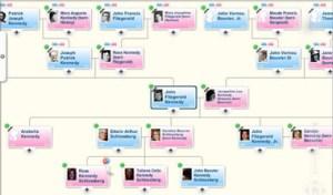 Crear un Árbol Genealógico online.