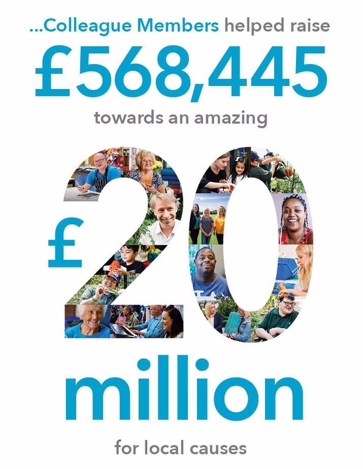 Colleague members raised £20m