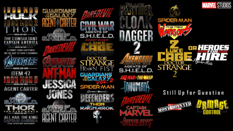 mcu__marvel_cinematic_universe__lineup_by_mr_psycho_mate-db5izqc