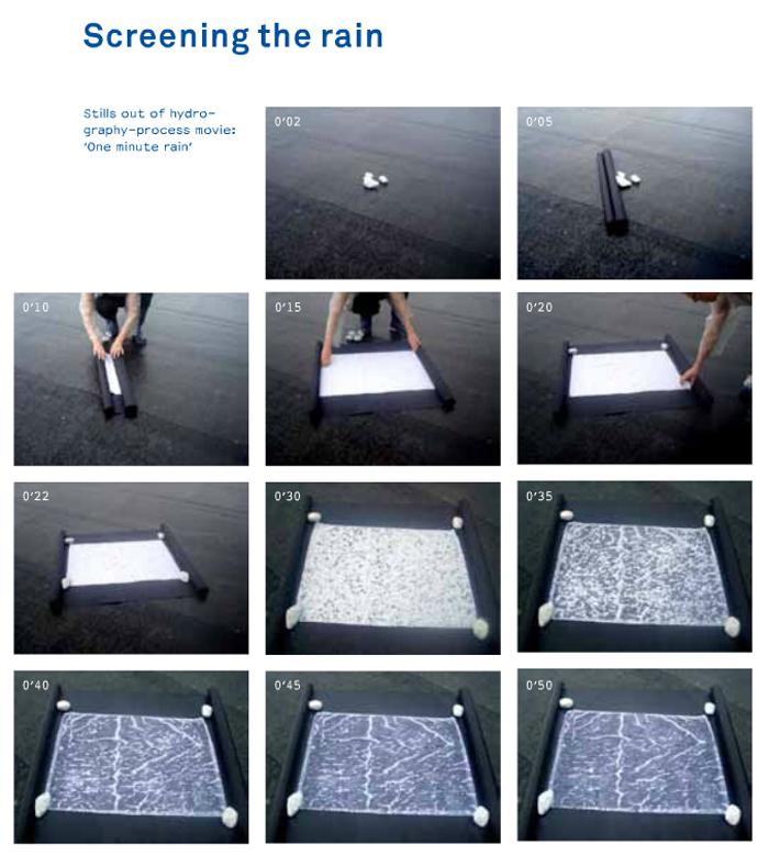 Made By Rain - Aliki-van-der-Kruijs 3