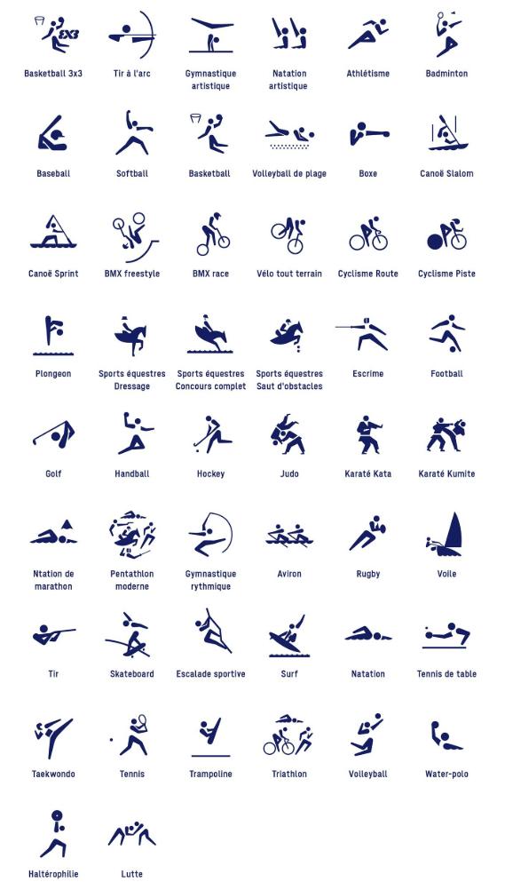 2020 Tokyo pictogrammes des Jeux Olympiques d'été