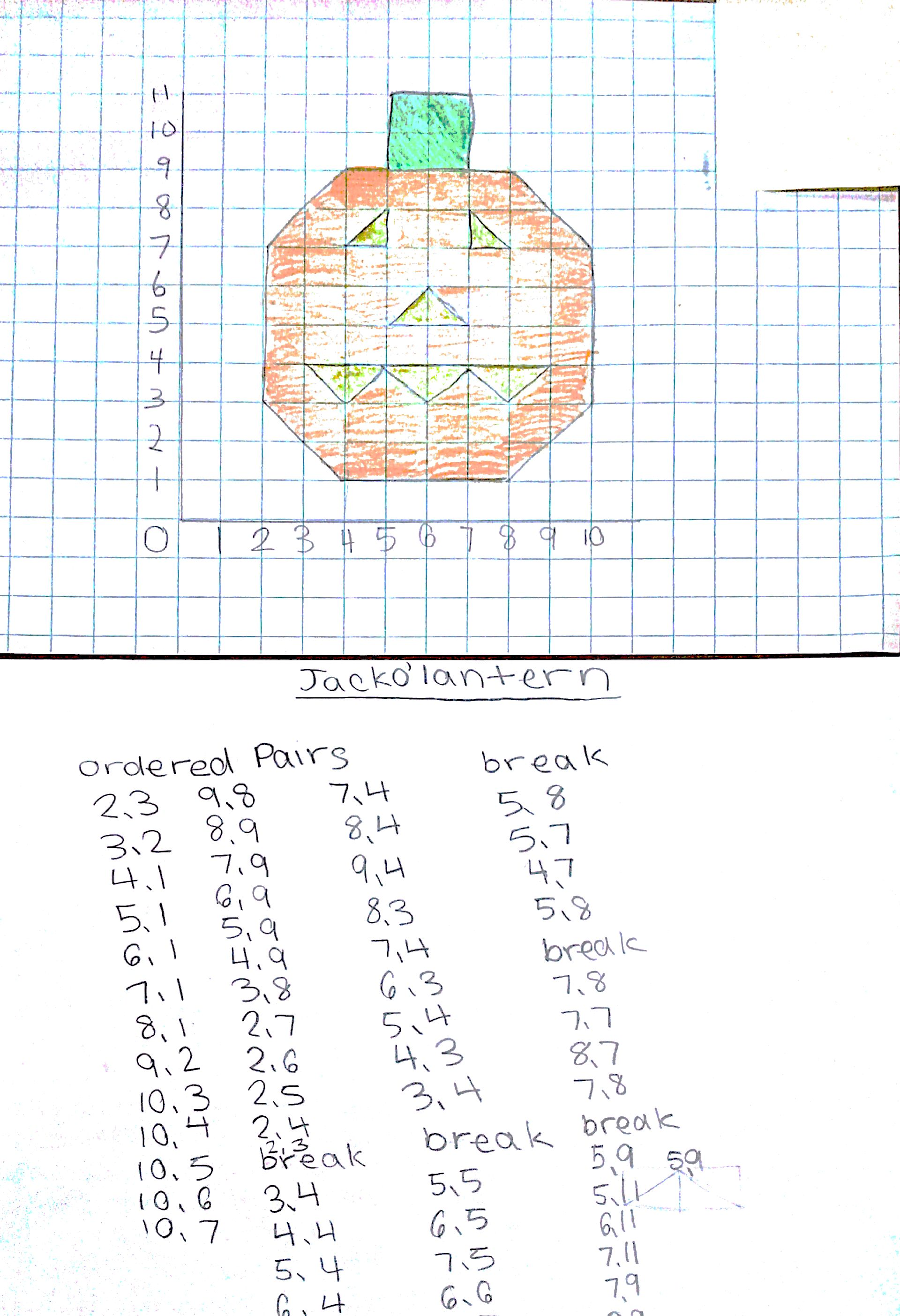 Extra Credit Math Projects
