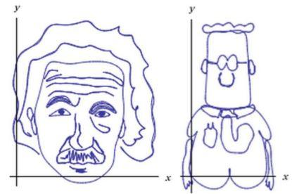 Einstein & Dilbert on WolframAlpha!