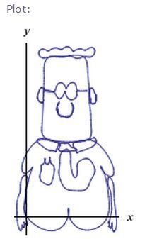 Dilbert on WolframAlpha