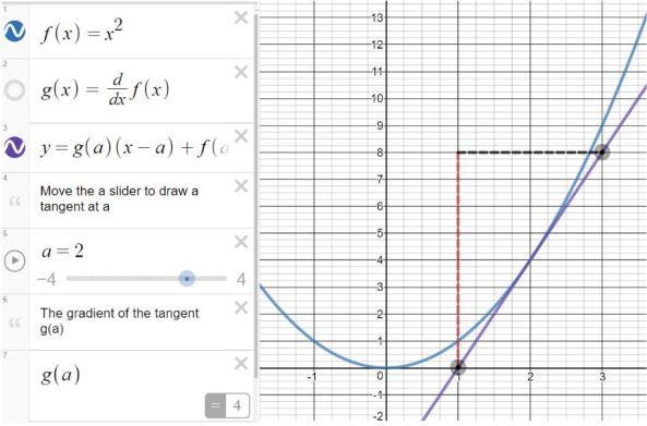 gradient-on-a-curve-desmos