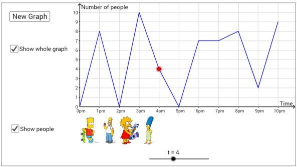 Line Graph, Tom Carpenter