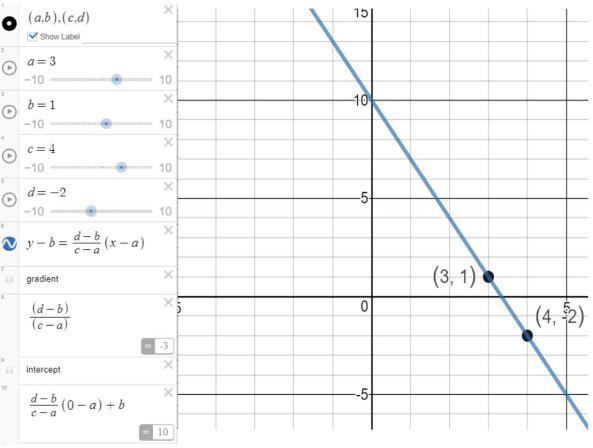 Edexcel Model Answers example diagram