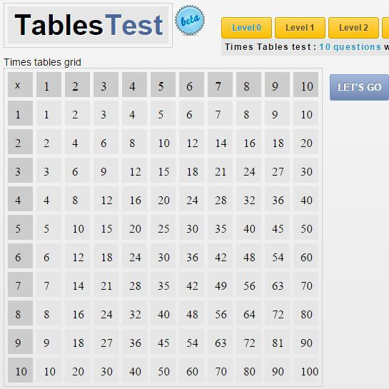 tables-test