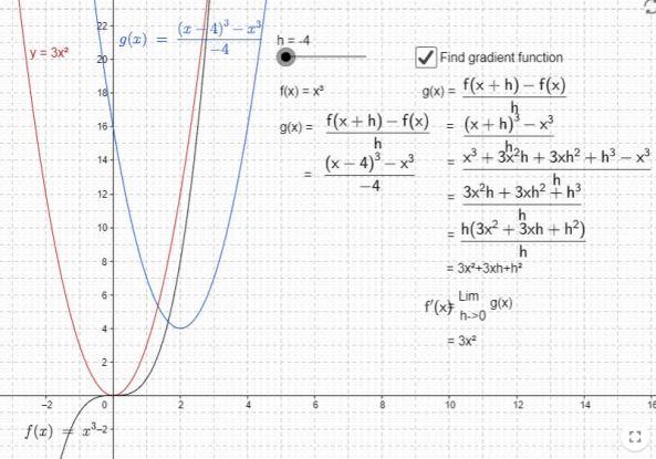 dynamic calculus