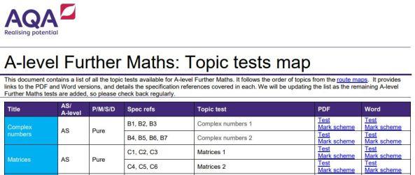 AQA Topic Tests