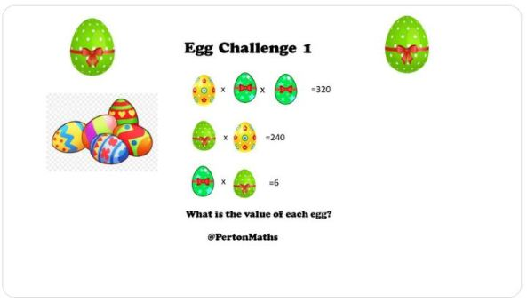 Perton Maths Egg Challenge