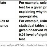 Mathematics in Psychology