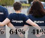 Student Union Officers Have So Far Fulfilled 52% of Manifesto Promises