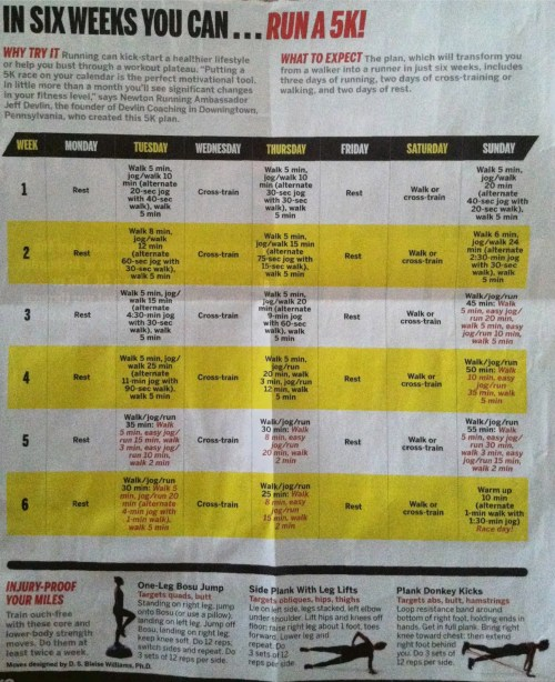 Fitness Magazine - In six weeks, you can run a 5K