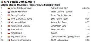 Giro_etappe_14