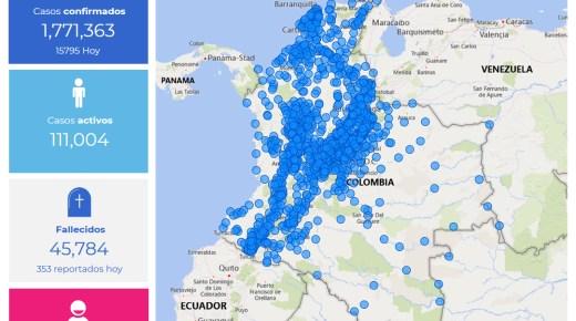Coronacijfers van 9 januari: Aantal coronabesmettingen in Colombia stijgt naar 1.771.363