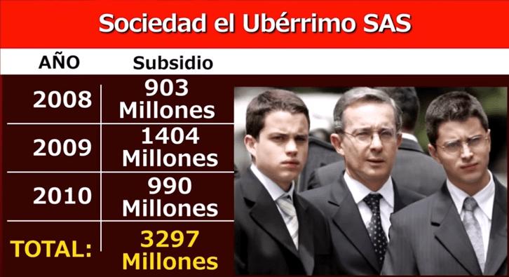 El Uberrimo de Uribe