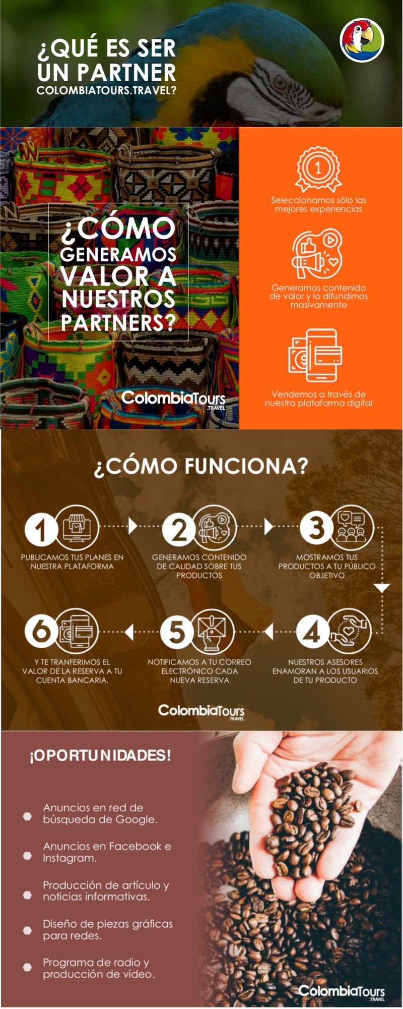 Partners infographic ColombiaTours.Travel