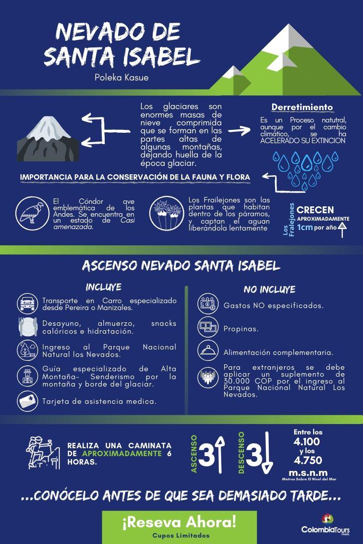 Infografia alta montaña nevado santa isabel