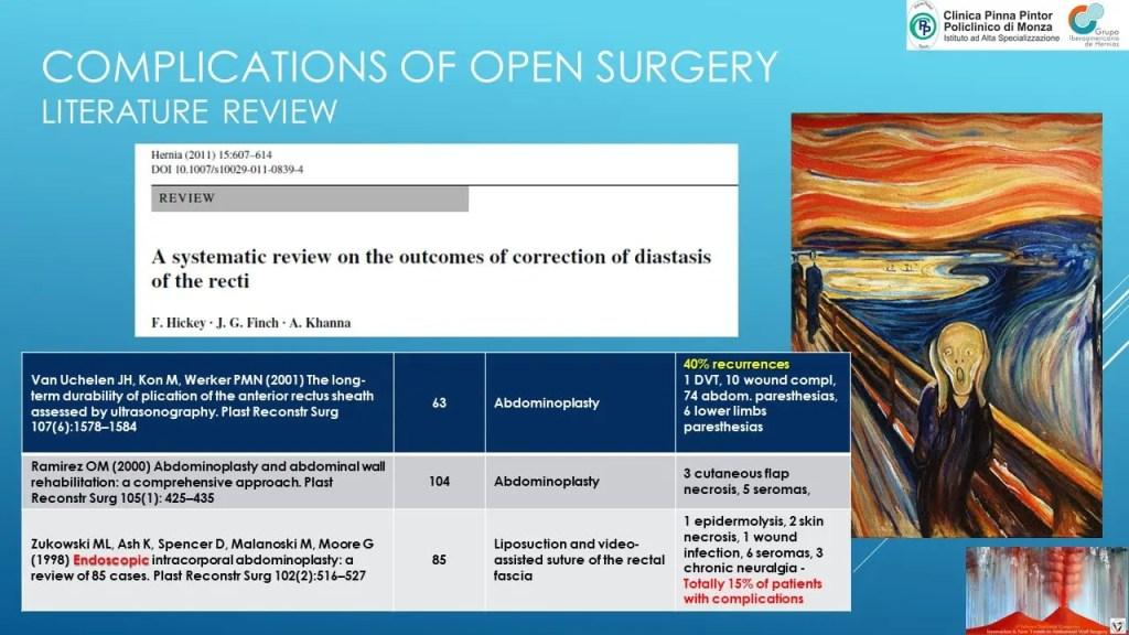 complicanze dell' addominoplastica e recidive della diastasi