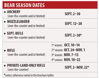 bear season dates