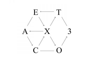 EXO – Stronger