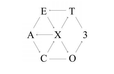 EXO – Monster