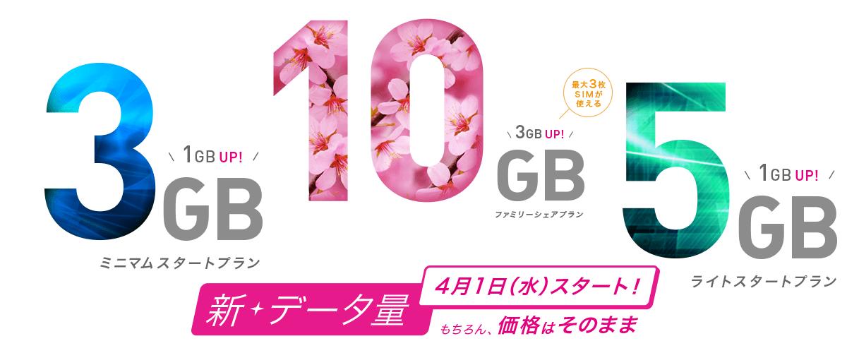 iijmio_bundle-coupon-up-3