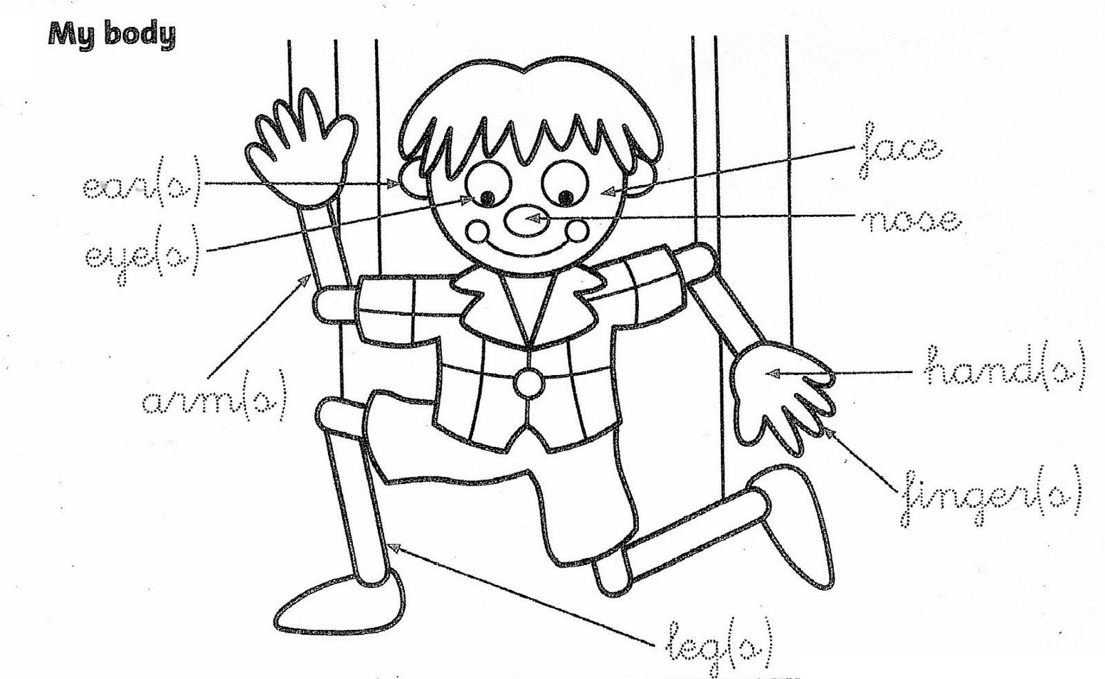 Body Parts For Kids Coloring Pages 2