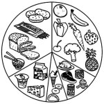 Food And Nutrition Diet Coloring Page
