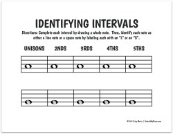 Identifying Intervals worksheets BW - ColorInMyPiano BW screenshot.png