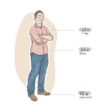 Illustration : grille tarifaire de la réalisation de portait illustrés