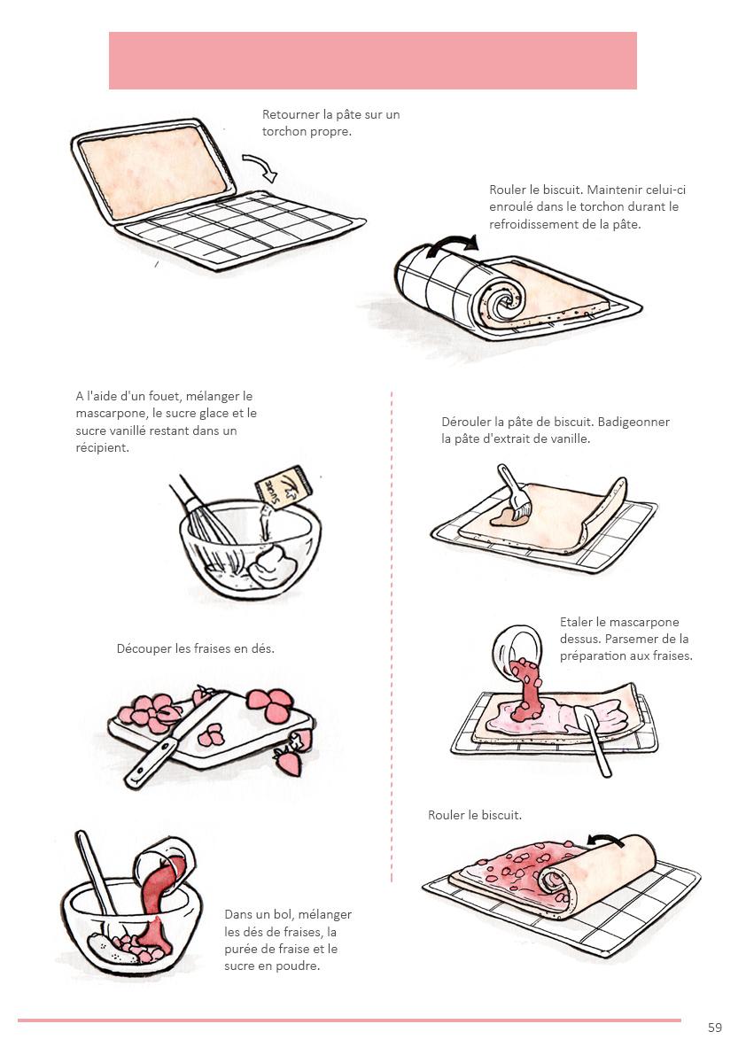 Illustration : étapes illustrées de la réalisation du gâteau roulé à la fraise page 2