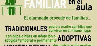 Jornadas de Diversidad Familiar Y Educación Afectivo Sexual en las Aulas.
